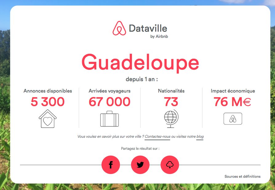 airbnb-guadeloupe-retombees